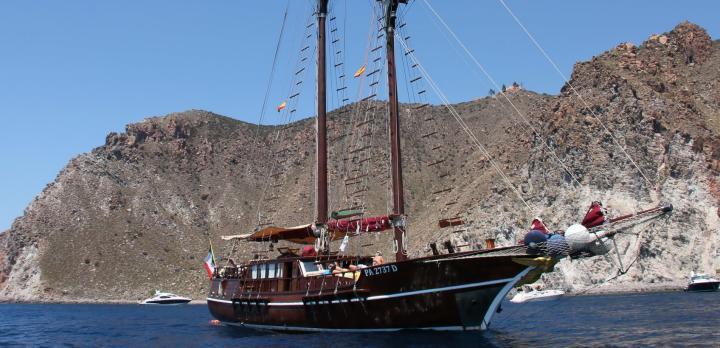Voyage sur-mesure, Croisière en caïque dans les îles éoliennes